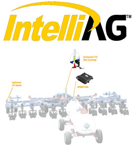 IntelliAg ISOBUS NH3 Control