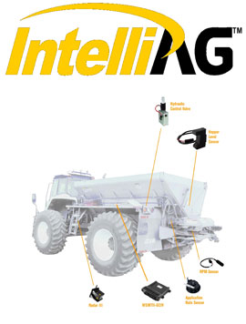 IntelliAg ISOBUS Fertiliser Control